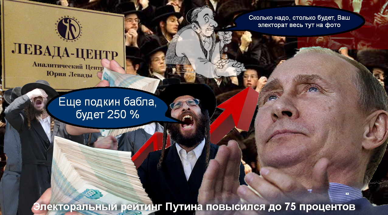 Желание американцев захватить в сексуальное рабство русский народ